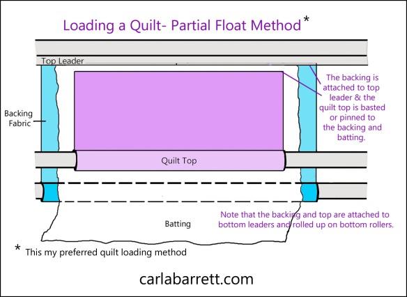 loading a quilt info by Carla Barrett